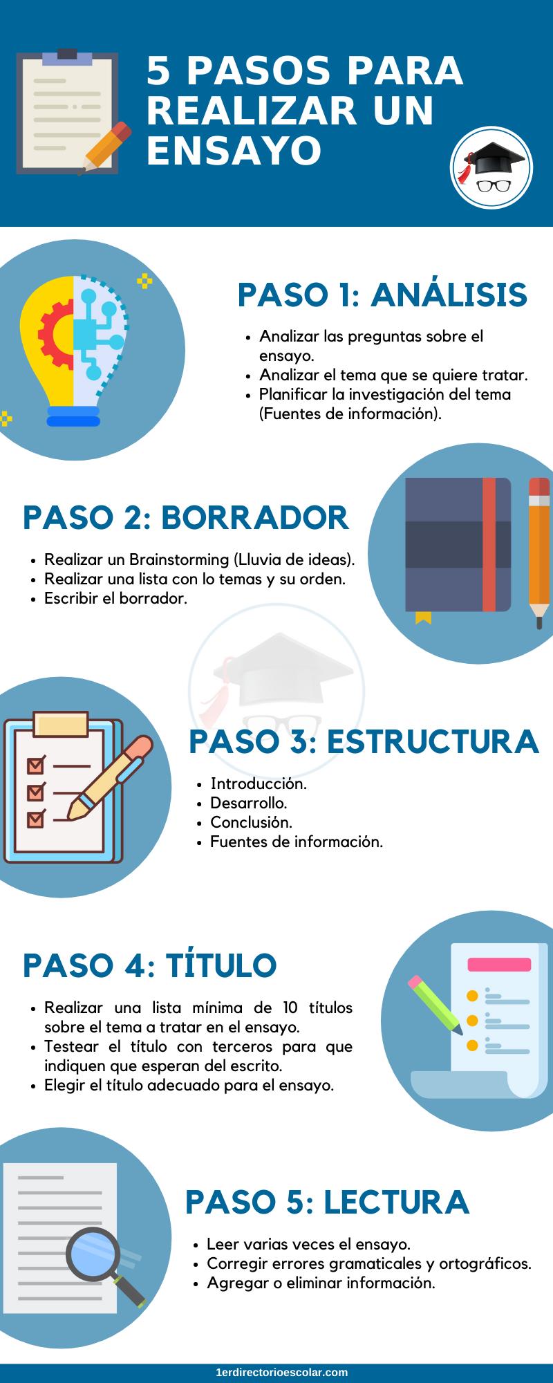 5-pasos-para-realizar-un-ensayo-escuelas