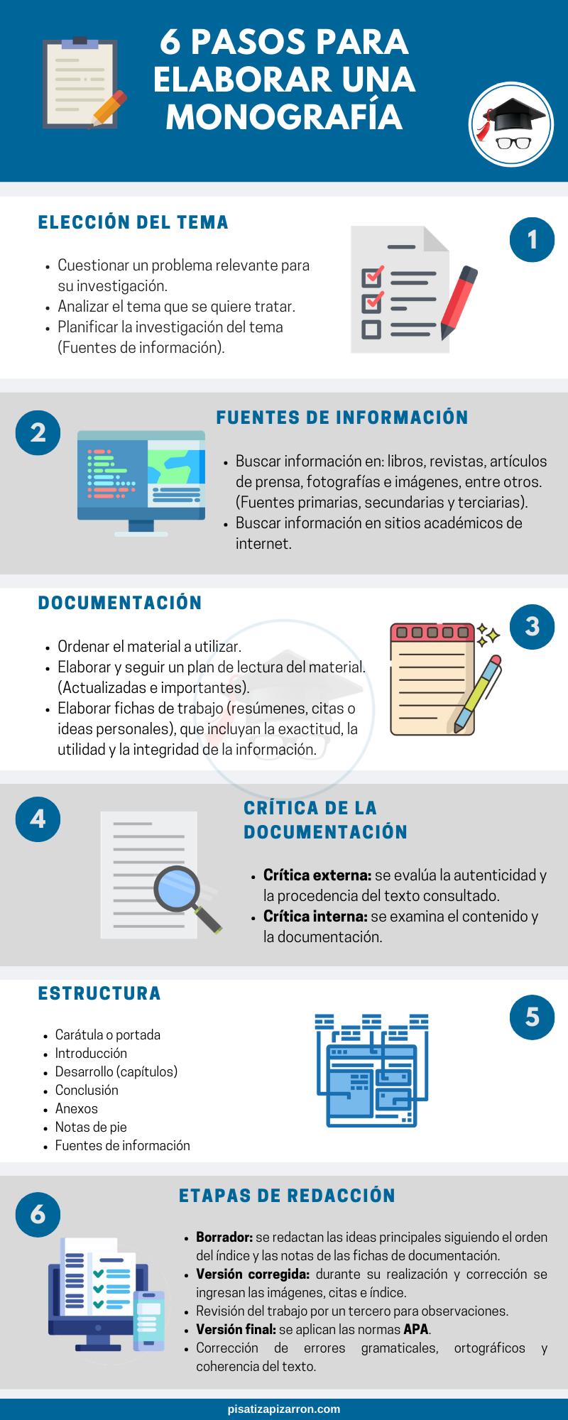 como-hacer-una-monografia-escuelas-en-cancun-6-pasos-para-hacer-una-monografia